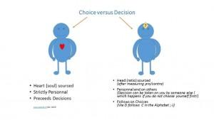 Choice versus Decision
